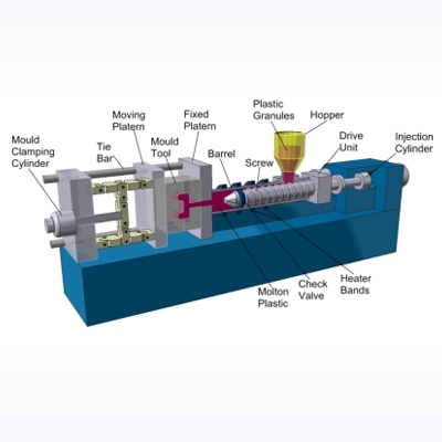 Injection moulding - How companies can \'mould\' their own production