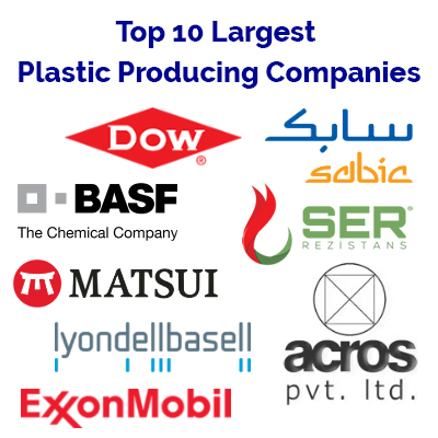 Top 10 Largest Plastic Producing Companies
