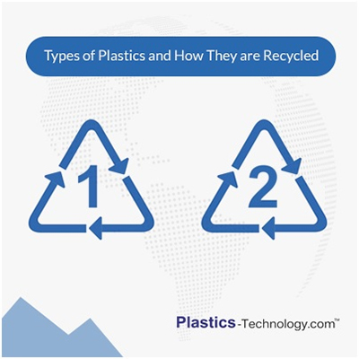 Types of Plastics and How They are Recycled